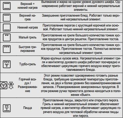 Электролюкс 3400 Инструкция